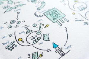 Sketchnoting Online Workshop